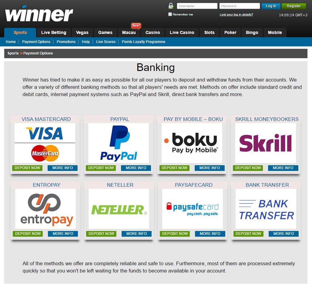 Ввод и вывод средств в букмекерской конторе Winner