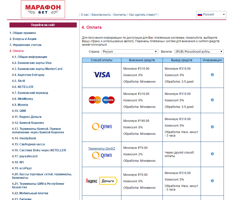 Методы ввода и вывода денег в Марафон